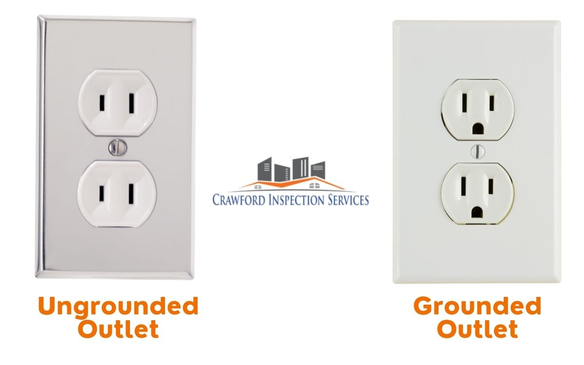 Ungrounded Three-Slot Outlets
