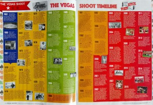 The history of the Vegas Shoot. (Click to see a larger image in a new window.)