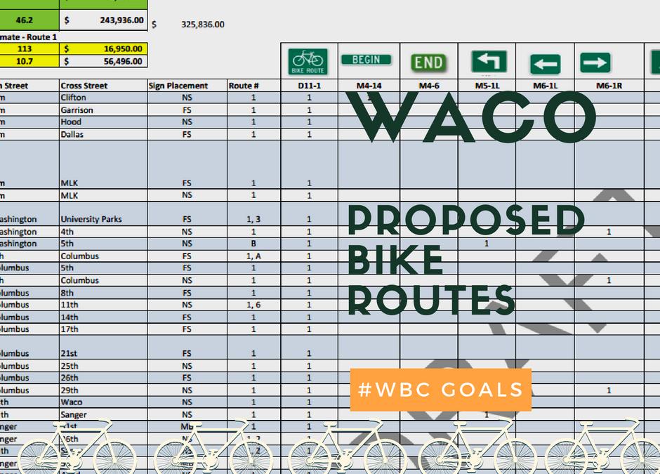 New Bike Routes in Waco?