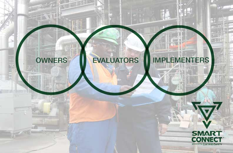 SmartConnect Owners Evaluators Implementers Cycle