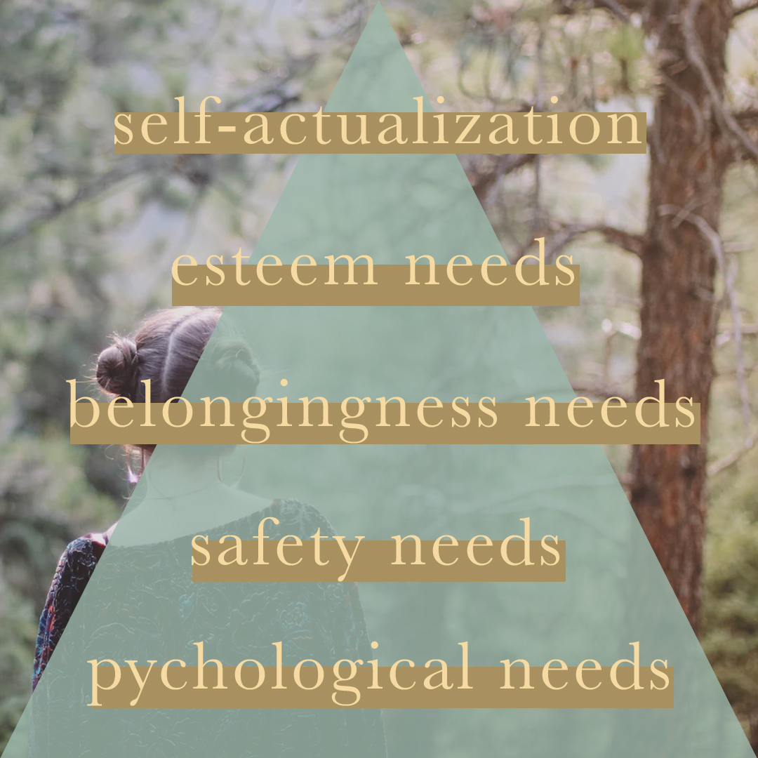 Maslow Hierarchy of Needs - Navigating Holiday Stress