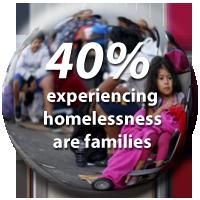 Families-homeless engagement lift partnership-help