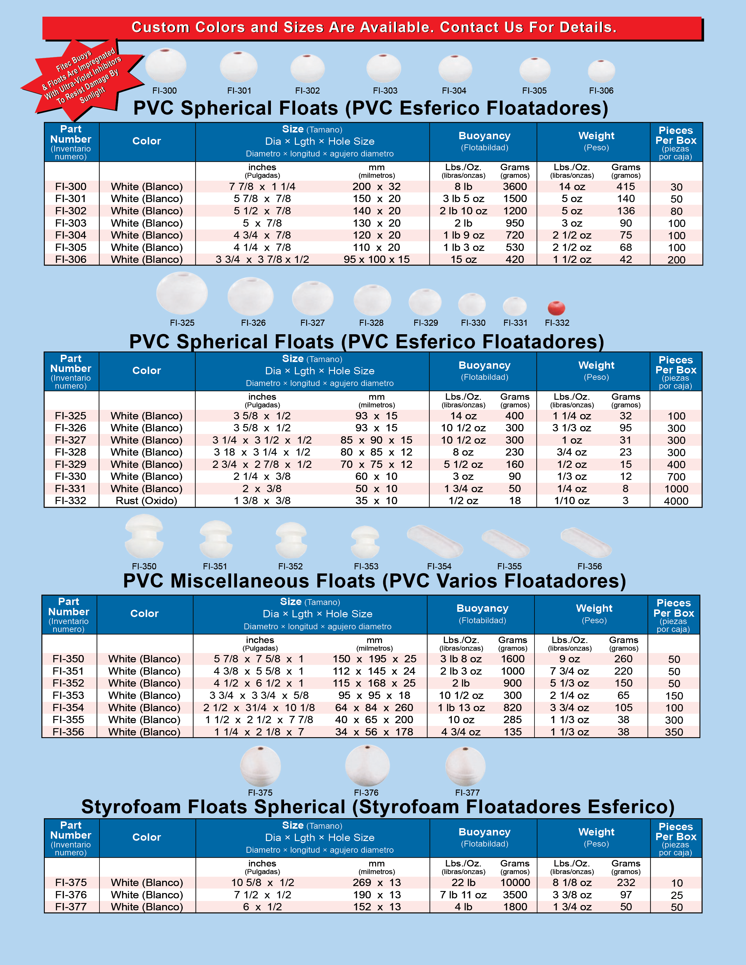 PVC Spherical Floats