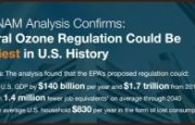 'Costliest regulation ever' pushed by EPA