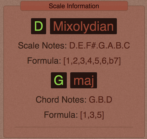 An example from Guitarist's Reference