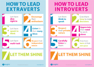 Leading-extroverts-vs-introverts-1024x727