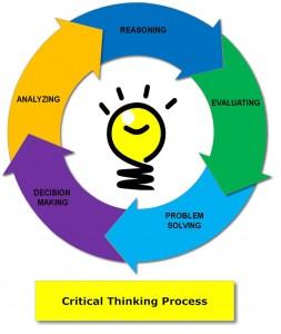 criticalthinking