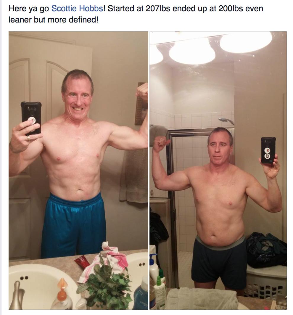 Body Beast Works