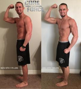 Core-De-Force-results , Core, de force