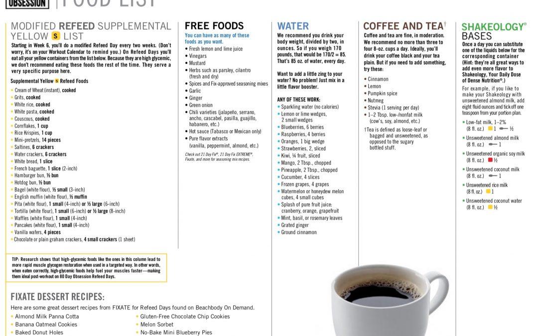 Refeed Food List