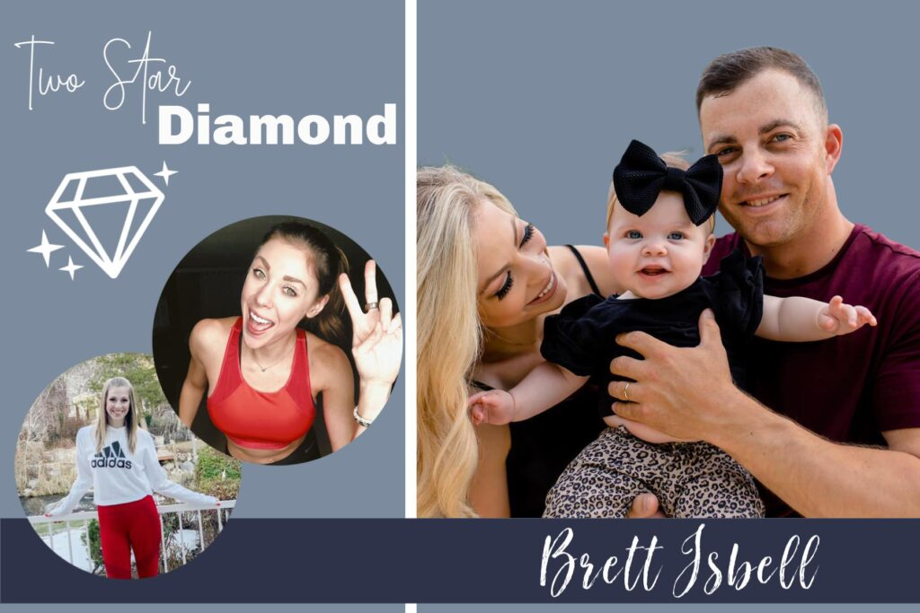 2 star diamond, best beachbody coach, top beachbody coaches, beth isbell, dream dynasty