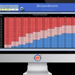 TJS Drawdown sheet