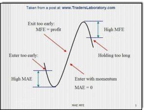 MFE-MAE traders lab diagram