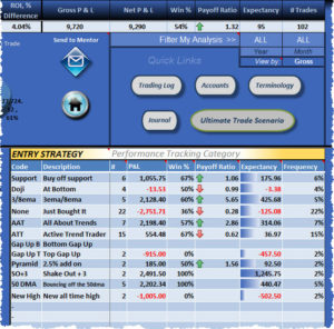 Trading Terminology image - cutout of TJS Performance Stats section