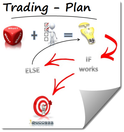 Image of the TJS Trading Plan schematic