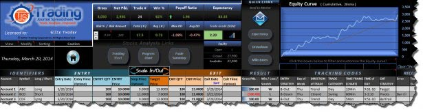 """Image used for the """"Forex Trading Journal Spreadsheet"""" page"""