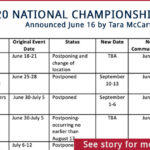USA Cycling 2020 National Championship race schedule in grid format