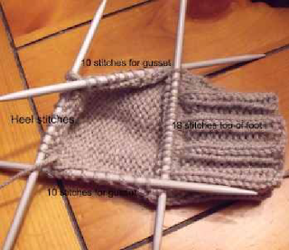 How to knit socks - free knitting pattern