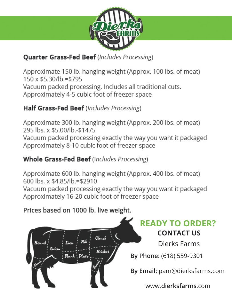 Dierks Farms Grass Fed Beef Bulk Ordering Pricing