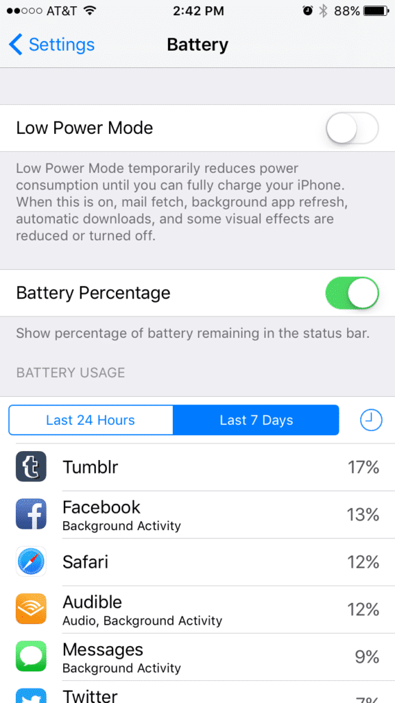 You can check how much power your apps are using in your iPhone battery settings menu.