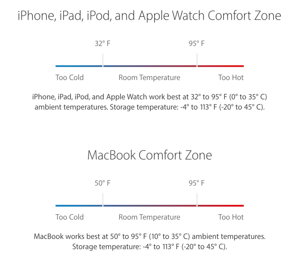 The ideal temperatures for your iPhone and iPod touch are close to room temperature.