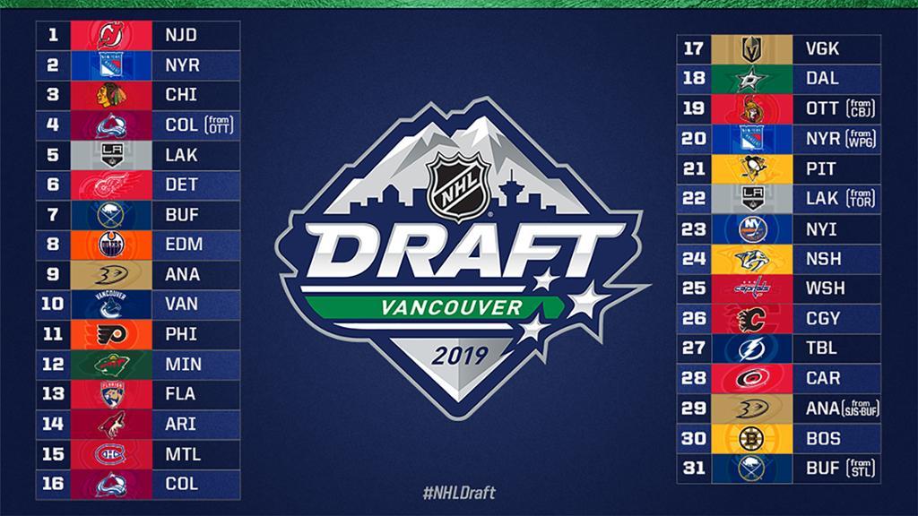 NHL First Round
