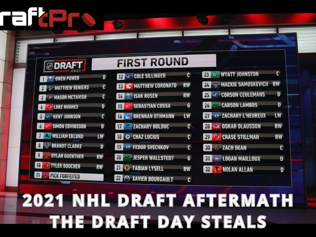 DRAFTPRO – 2021 NHL DRAFT AFTERMATH – THE DRAFT DAY STEALS