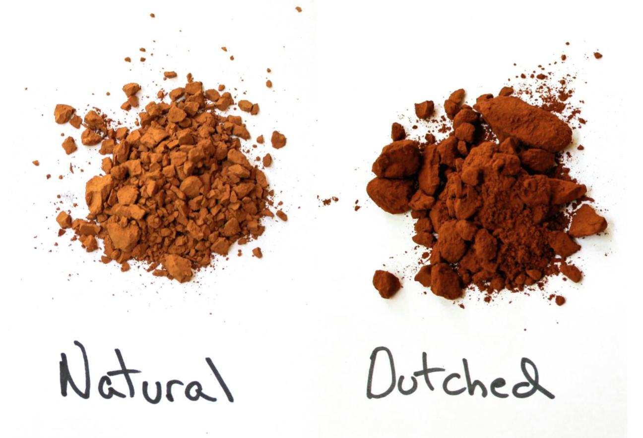natural-dutched