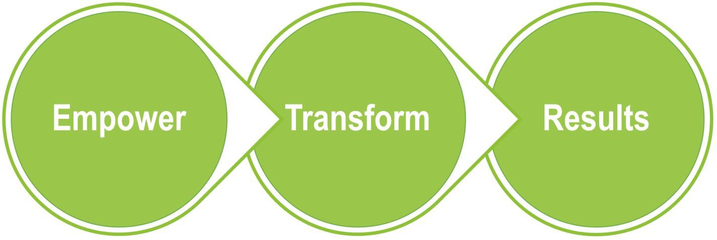 Empower Transform Results Flow