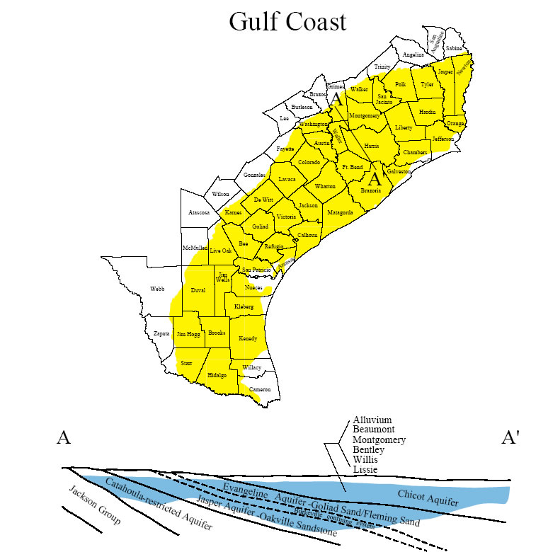 Gulf coast aquifer