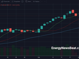 WTI -energy news beat