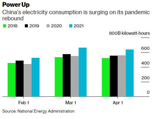 Power Up - energy News Beat