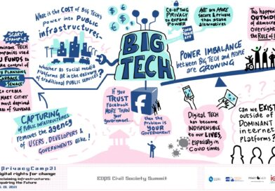 How Big Tech maintains its dominance