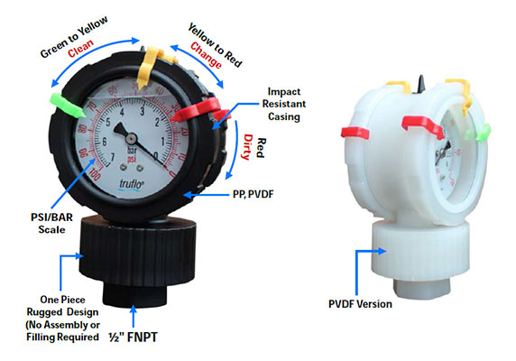 The 'Old Bag' Pressure Gauge & Isolator