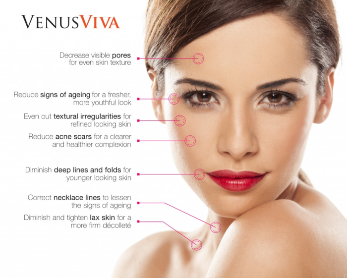 Skin Resurfacing is a Hot Topic in the Beauty World