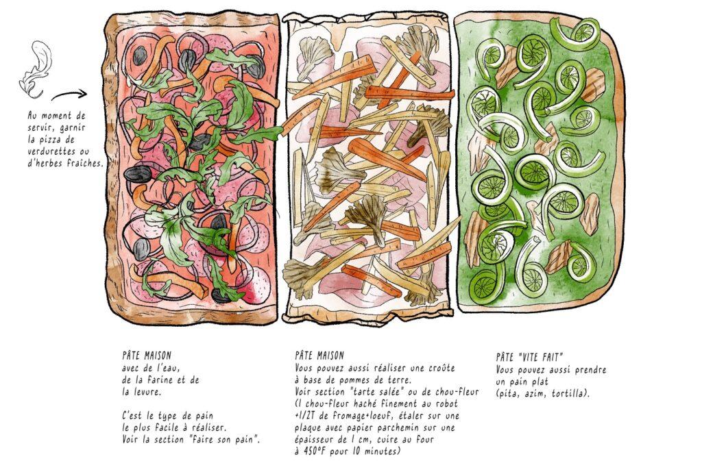 Pizza - mélika illustration - Ecosociété