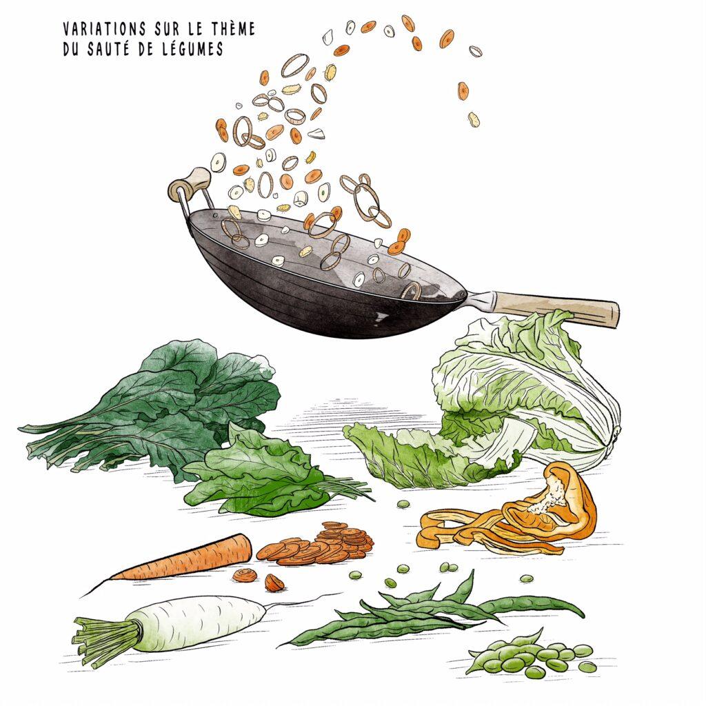 Sauté de légumes - mélika illustration - Ecosociété