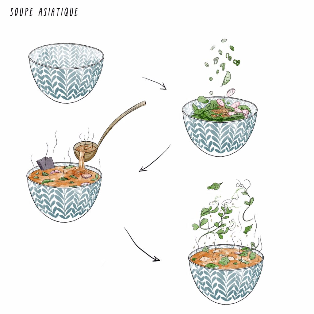 Soupe - mélika illustration - Ecosociété