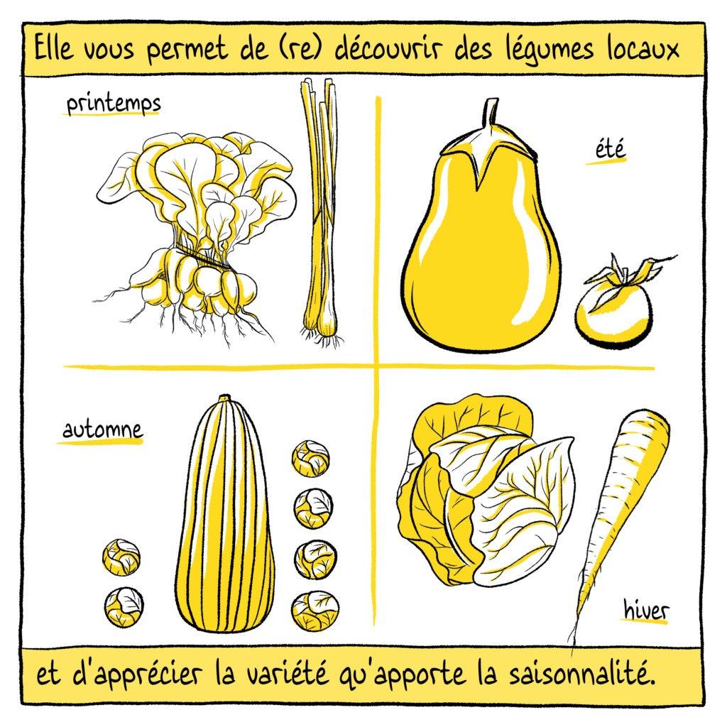 Légumes locaux