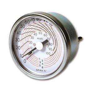 TL Handwheel With Position Indicator FIAMA US