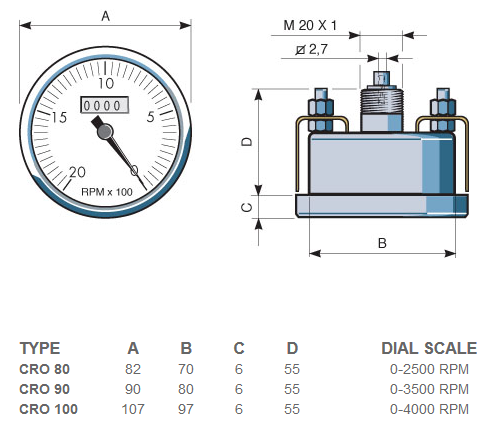 Tachometer Indicators Product CRO Dimensions FIAMA US