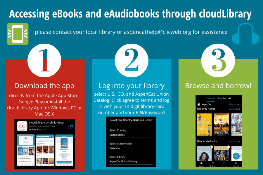 Graphic for how to access ebooks