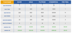 iinventory management software pricing plan