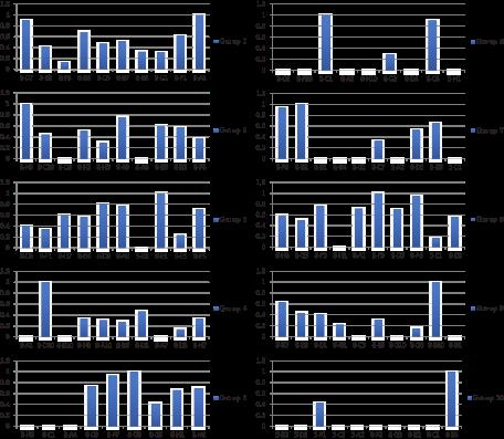 Affinity_graph