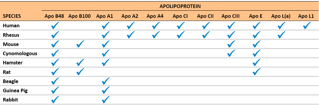 Formatted table