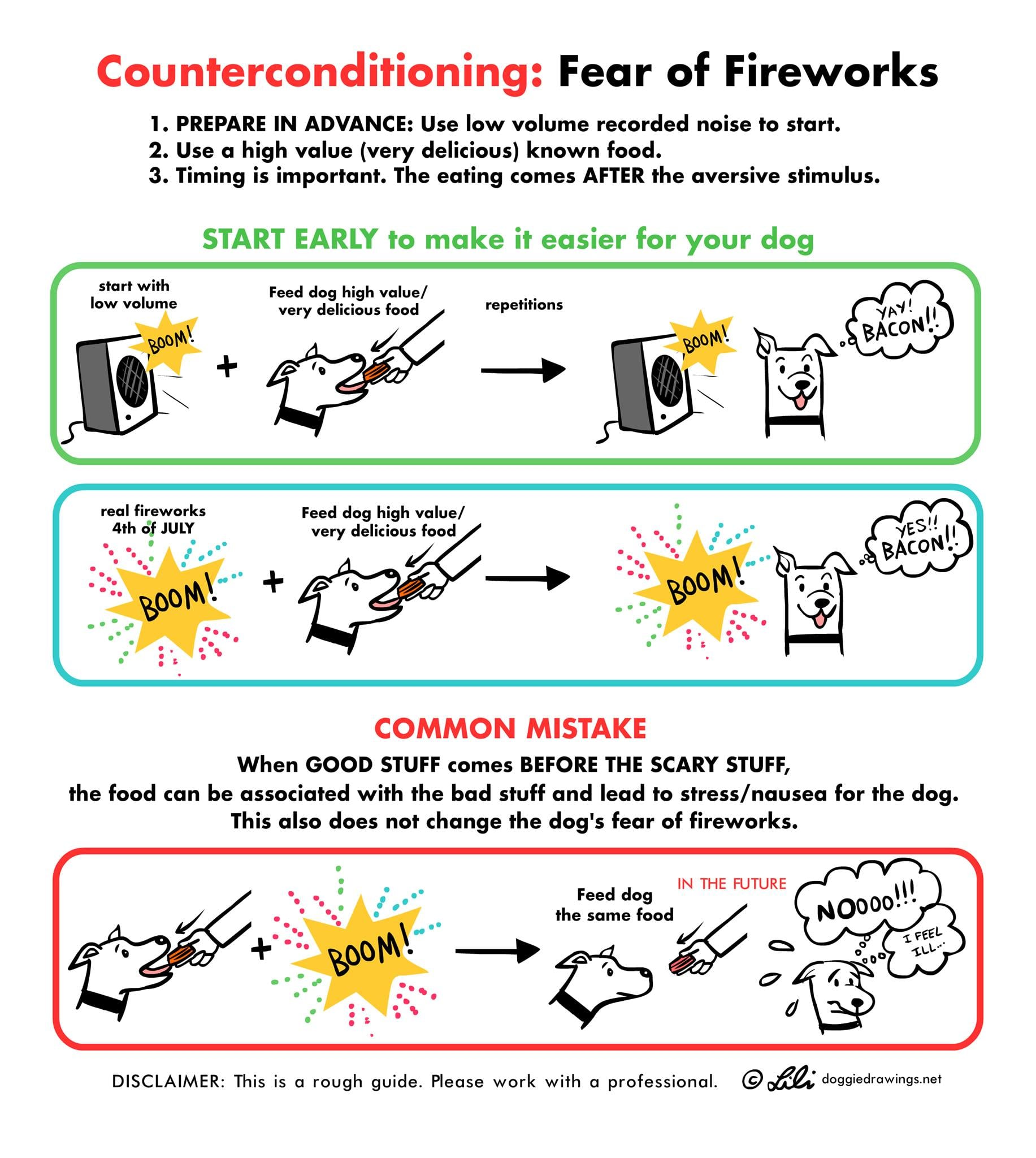 Counter Conditioning FireWorks