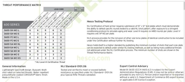 HESCO 600 Series Armor Level 3 Stand Alone Plate 3600