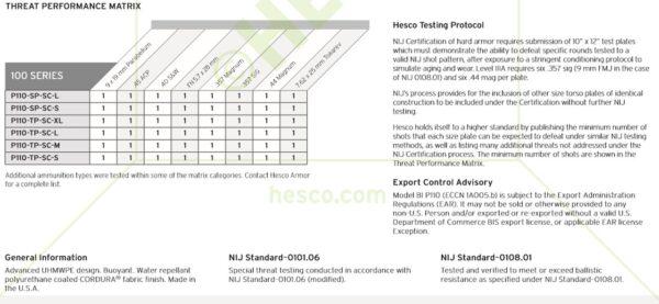 HESCO Side Plates 3a Plus P110