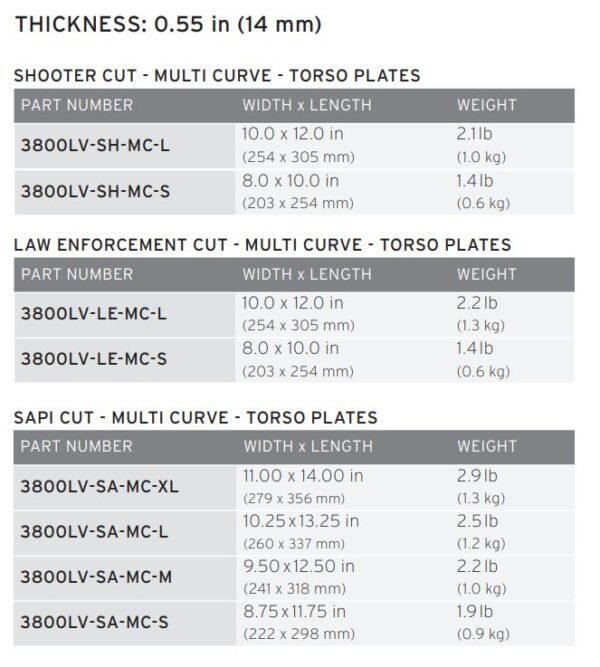 HESCO 800 Series Armor Lightest Level 3 ICW Plate 3800LV