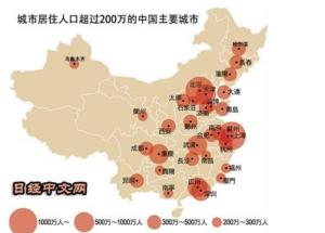 中国人口超过200万的城市